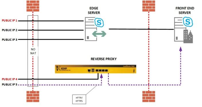 Diseño 2 blog edge.jpg